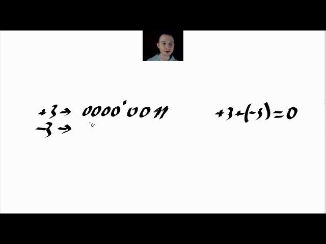 Цифровая техника - Сложение и вычитание двоичных чисел.