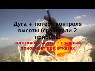 Действия в особых случаях от Елены Мазаевой