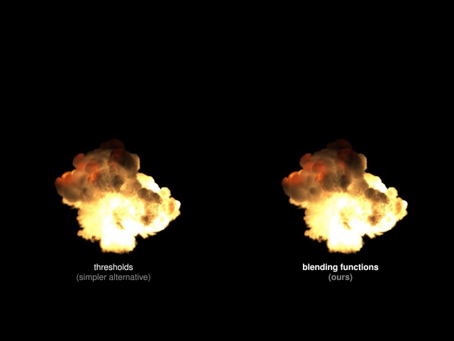 Lighting Grid Hierarchy for Self-illuminating Explosions - SIGGRAPH 2017 paper video