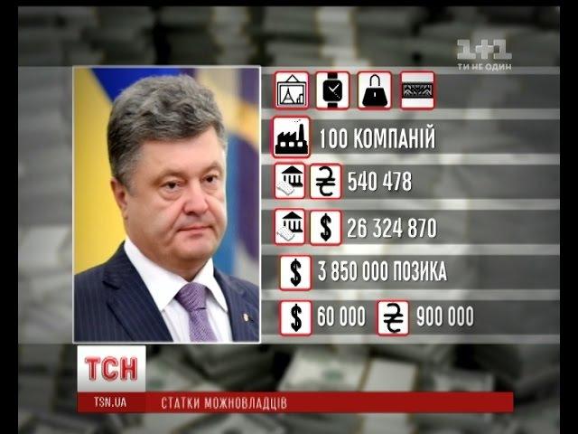 Трильйон готівкою й сотні фірм найцікавіші декларації українських чиновників