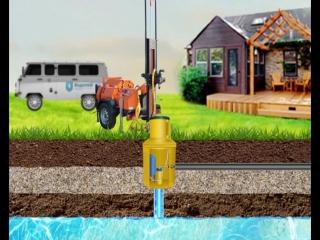 Бурение, обустройство скважин, автоматизация водоснабжеия.