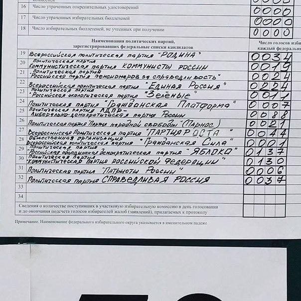 фото из альбома Тимофея Николаева №14