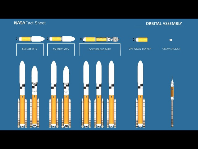 Kerbal Space Program - Constellation Mars Mission - RSS / RP-0