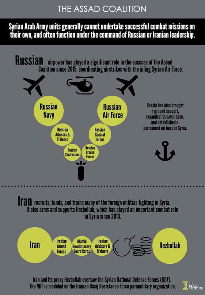 [BIZTPOL] Szíria és Irak - 2. - Page 3 4qWGBLBAyP0