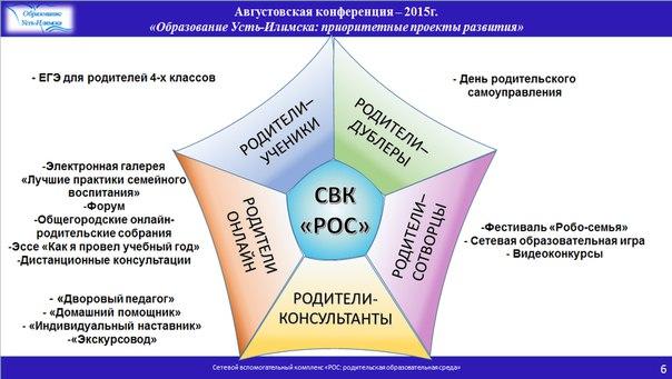 В Усть-Илимске разработали проект для укрепления семьи