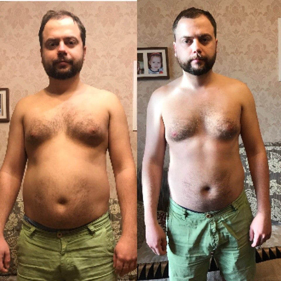 результаты тренировок результаты фото