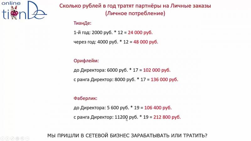 Где платят больше ТианДе-Орифлэйм-Фаберлик. Сравнение маркетинг планов