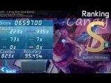 S3RL feat. Sara - Candy (osu!mania)