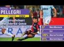 Pietro Pellegri, Wonderkid Genoa Pemecah Rekor Sepakbola Eropa