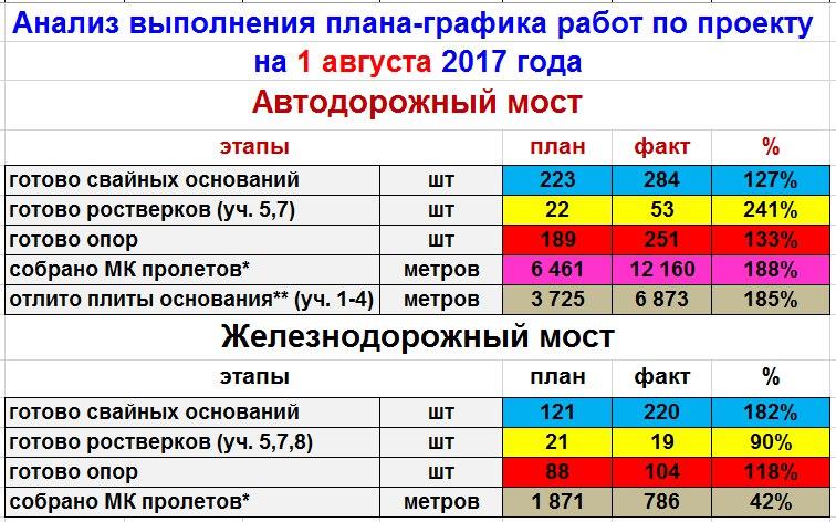 Снять проститутку Кутузова наб. интим Днепропетровская