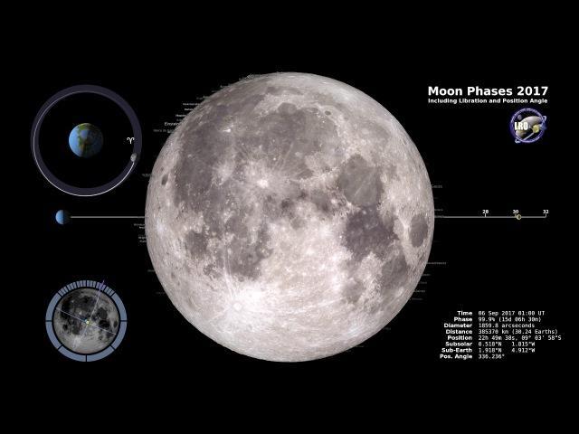 moon nasa april 4th 2017 - photo #9