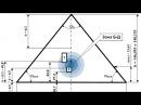 Геометрия Просветления - Андрей Сидерский (лекция)