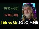 WTF 10k vs 3k in SOLO MMR — Dota matchmaking balance