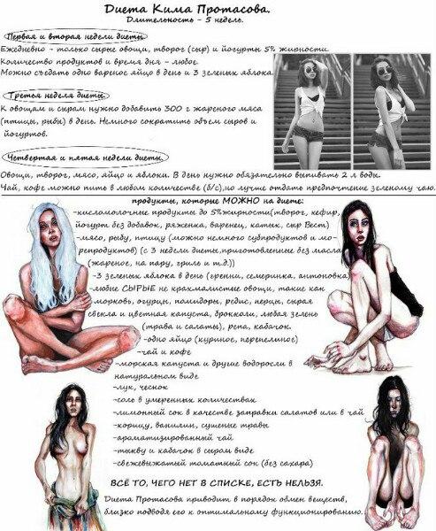 Диета кима протасова вконтакте