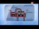 Программа «Элементарно» о работе ТЭЦ Мосэнерго