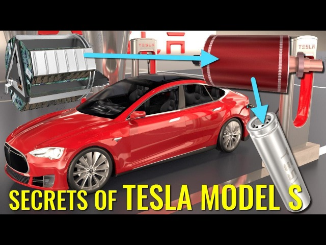How does an Electric Car work | Tesla Model S