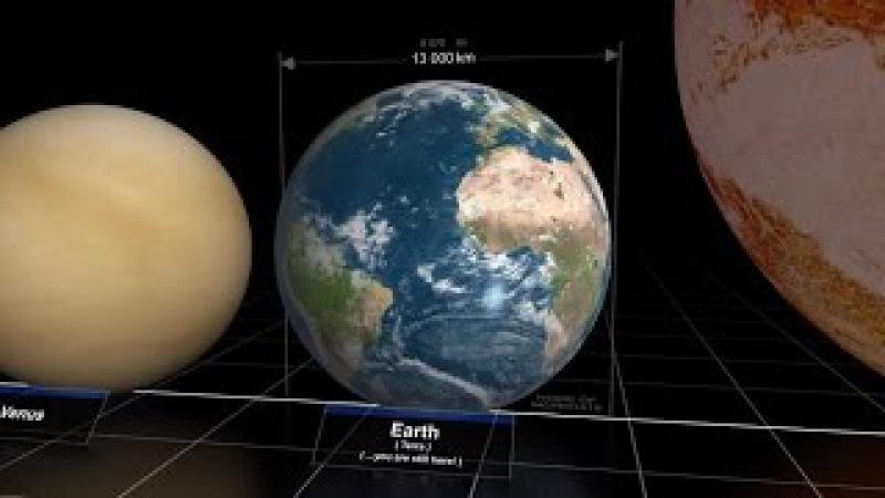 Наглядное сравнение размеров планет во Вселенной