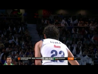 Turkish Airlines EuroLeague. Sergio Llull, Real Madrid