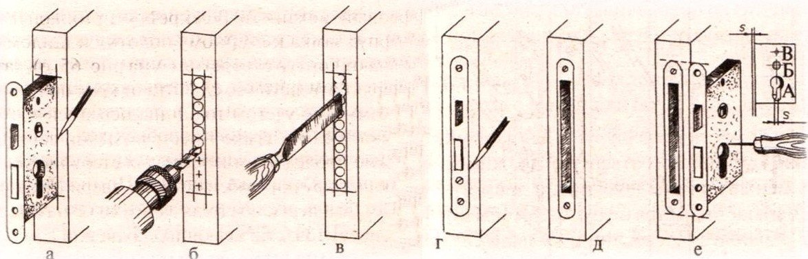 Врезка петель в межкомнатные двери фрезер