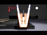 Метод и принципы термитной сварки