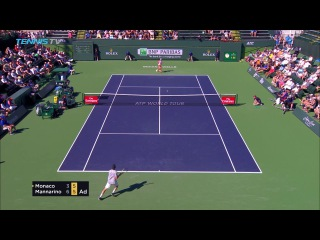 Mannarino and Monaco In Epic Hot Shot Rally Indian Wells 2017