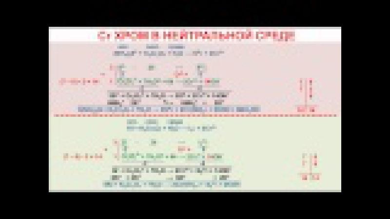 № 104. Неорганическая химия. Тема 11. ОВР. Часть 17. Задачи на тему «ОВР». Хром в нейтр...