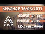 A1.Trade. Вебинар 16-03-2017