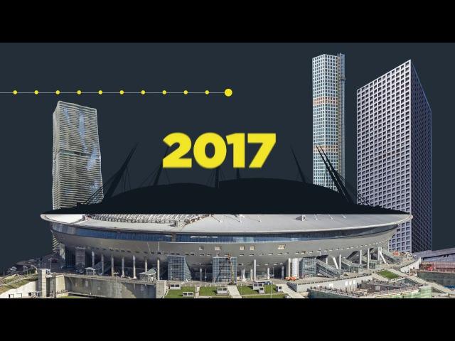 Как изменился мир пока строится стадион