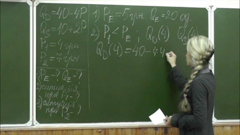 Розв'язання задачі на ринкову рівновагу