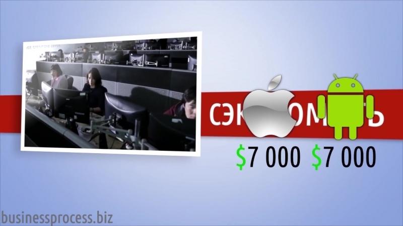 Business Pricess Tehnologies