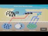 The Sahara Solar Breeder Project DigInfo