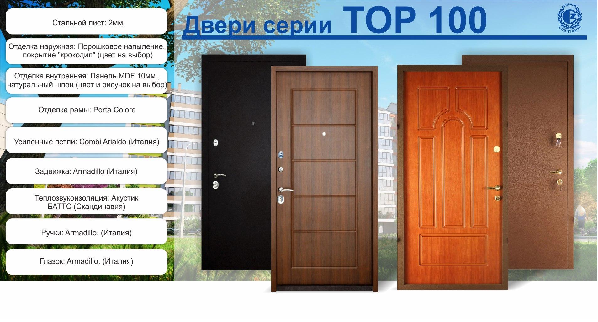 стальные двери варшавская