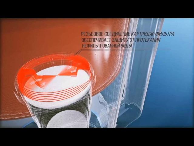 Дергачёв Дмитрий - презентация уникального фильтр-кувшина Perfect Organics GRAF TM