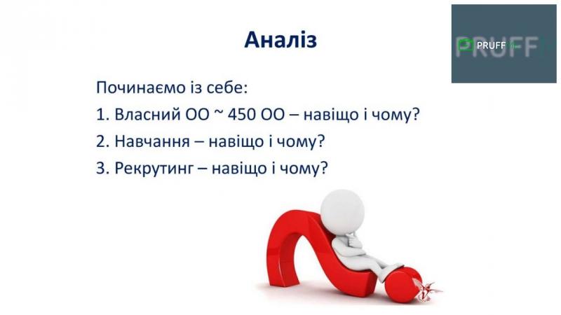 Як підняти активність у структурі Наталія Іщенко