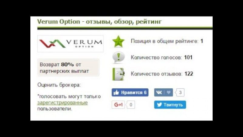 Отзывы о брокерской компании Verum Option (Верум Опшен)
