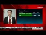 Инвестиционные рекомендации от «Волфлайн Кэпитал» в прямом эфире РБК-ТВ