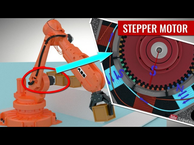 How does a Stepper Motor work