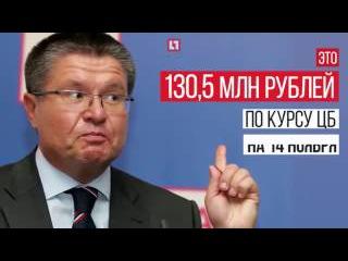 Улюкаев Арест -И это все о нем