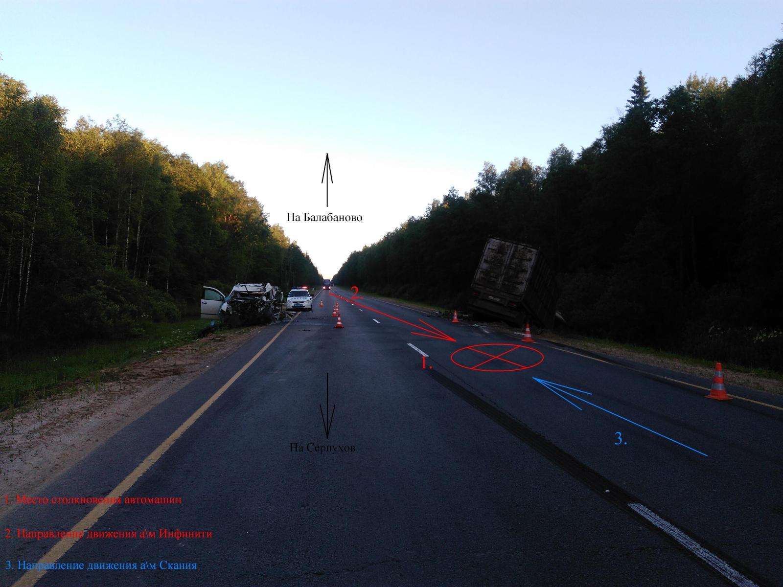 Джип влетел в грузовой автомобиль на«встречке», шофёр умер