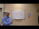 Этапы продаж в бизнесе: как легче продавать | Антон Прасковьин SM7
