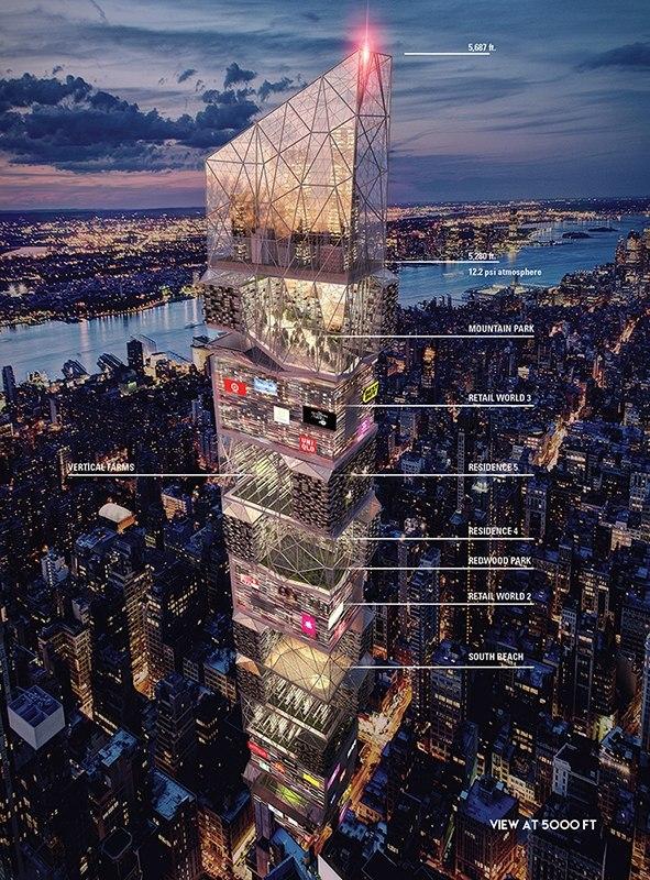 Американский журнал о технологиях строительства XXI века