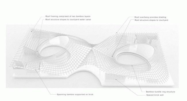 Блок 4 архитектор: Тошико Мори проект: Культурный центр Thread где: Сенегал