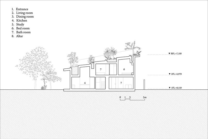 Часть 2. Частный дом с мини-парком на