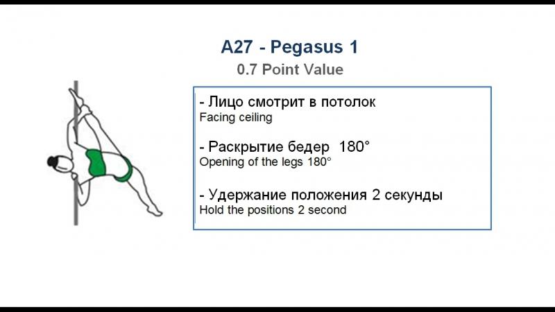 A27 - PEGASUS 1 - (0.7) - CODE OF POINTS (POSA - Pole Sports World Arts Federation)