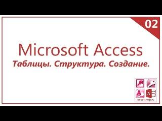 ЛЕГКОЕ создание таблиц в базе данных Microsoft Access