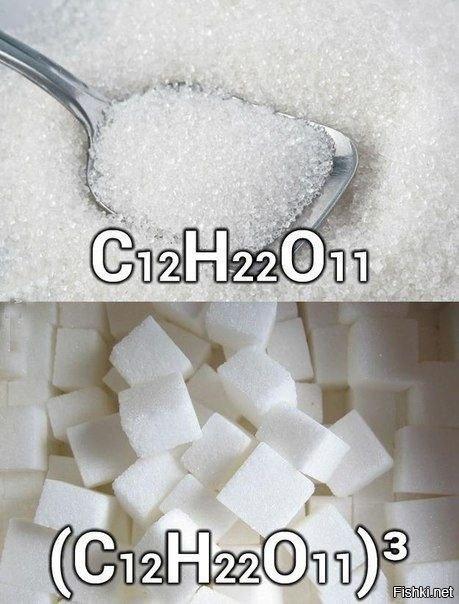 Кубический сахар