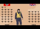 Battle of Britain Statistics Allied and Axis Losses