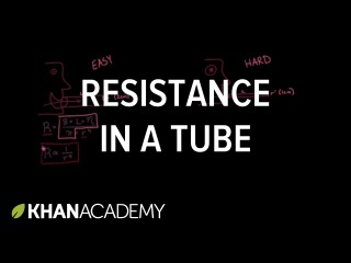 Resistance in a tube | Circulatory system physiology | NCLEX-RN | Khan Academy