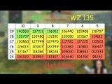 ❓❓ 112 и WZ135 без доната [World of Tanks Blitz] как получить
