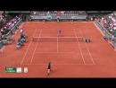 Теннис Ролан Гаррос Кузнецов проиграл Маррею в первом круге Открытого чемпионата Франции